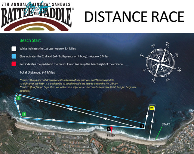 Battle Of The Paddle Distance Race