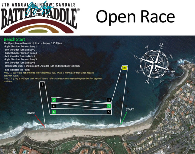 Battle of the Paddle Open Race