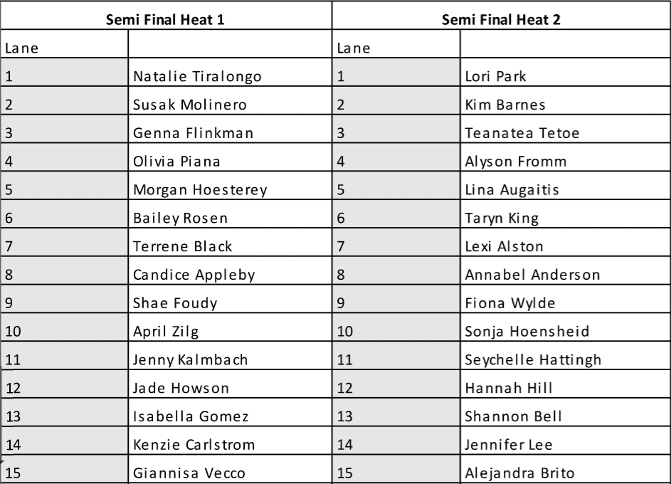 womens-semi-finals-pacific-paddle-games