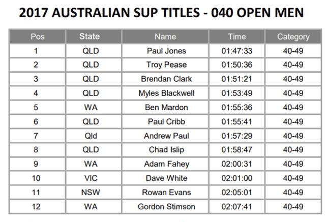 Australian-SUP-Titles-marathon-open-over-40-men